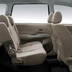 Harga Grand New Avanza Otr Medan Foto All Vellfire Simulasi Kredit Toyota Promo Dp Cicilan Murah Cermati Interior