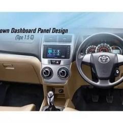 Grand New Avanza E Dan G Diskon All Kijang Innova Simulasi Kredit Toyota Promo Dp Harga Cicilan Murah Cermati Fitur
