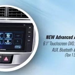 Interior Grand New Avanza G 2016 Veloz Vs Mobilio Rs Cvt Simulasi Kredit Toyota Promo Dp Harga Cicilan Murah Cermati Fitur