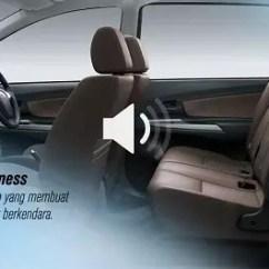 Grand New Veloz 1.5 Matic Avanza 2016 Type G Simulasi Kredit Toyota Promo Dp Harga Cicilan Murah Cermati Interior