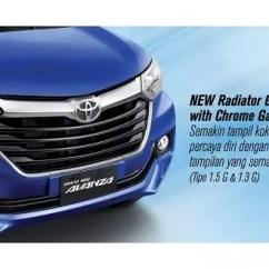 Grand New Avanza Second Harga Simulasi Kredit Toyota Promo Dp Cicilan Murah Cermati Desain