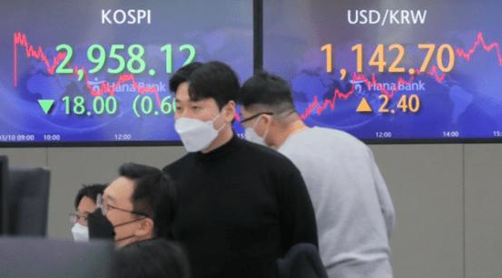 """한은""""한국 투자자에 대한 경고… 높은 경제 불확실성, 자산 가격 변동성 확대"""""""