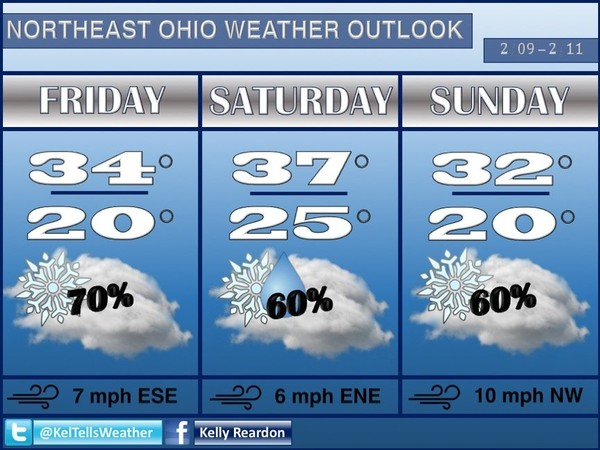 No break in snow for Northeast Ohio this weekend: Weather forecast | cleveland.com