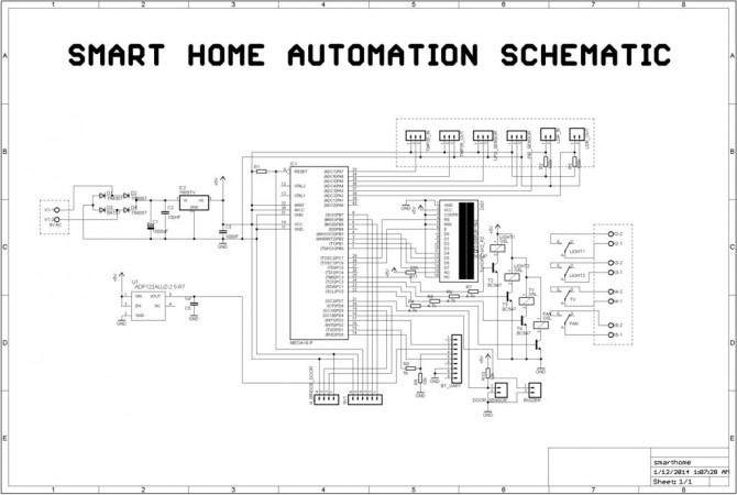 DIY Smart Home Automation mit Android
