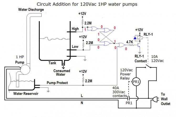 Erstellen Sie eine einfache Wasserstandsregelung