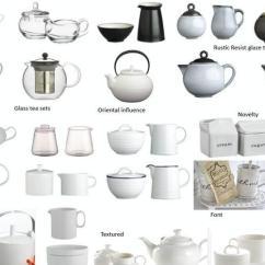 Kitchen Pots Grohe Faucet Parts 厨房用具 Tw201204 价格 厂家 求购 什么品牌好 中国制造网