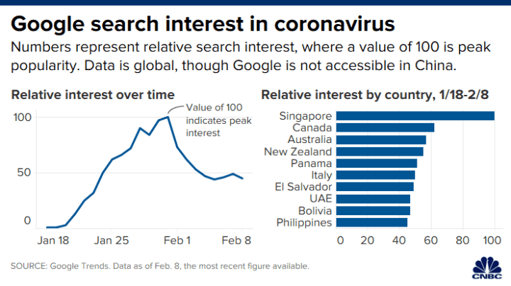 China confirms 15,152 new coronavirus cases, 254 additional deaths