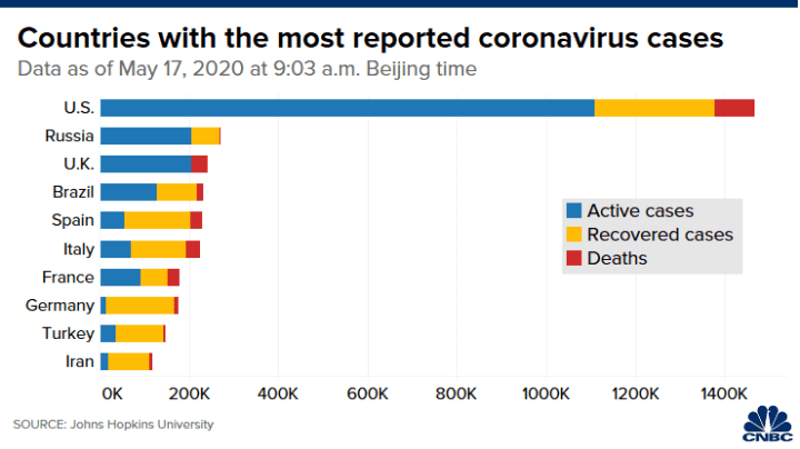 Coronavirus live updates: US cases jump to 197, deaths now total 12