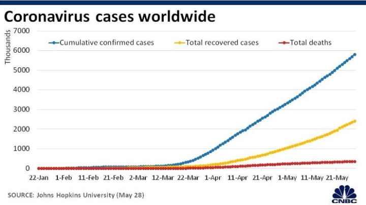Coronavirus updates: China reports new cases, none in Hubei