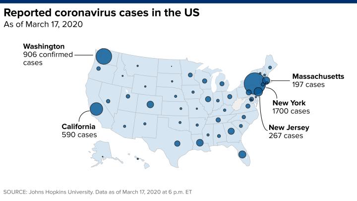 Coronavirus updates: Virus reaches all 50 states, stock futures fall