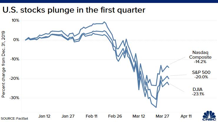 20200331 Stock plunge Q1