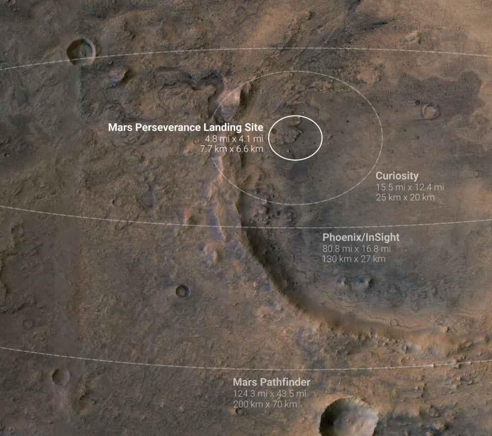 NASA'nın Perseverance gezgininin hedef iniş alanı, Mars'taki iniş sahası Jezero Krateri'nin bu görüntüsünün üzerine yerleştirilmiş.