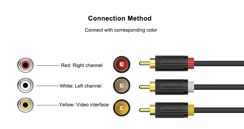 Shop for 3RCA Cable, VENTION 3 RCA To 3 RCA Cable Gold