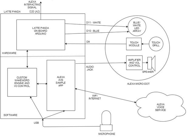 Usb Mic Wiring Diagram | mwb-online.co Ham Radio Wiring Schematic on