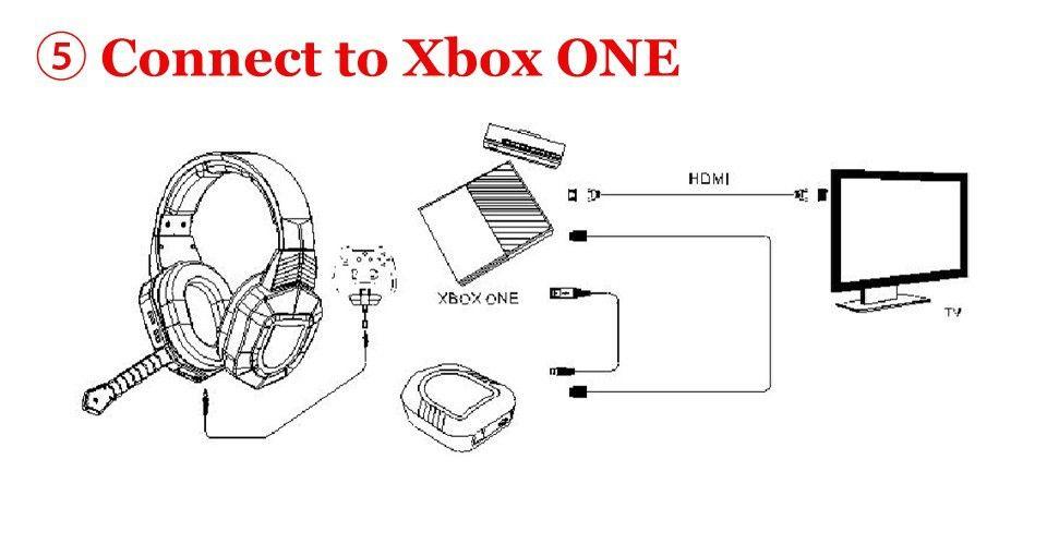 PC PS4 Xbox Wireless Game Headset Hifi Stereo Headphones