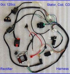 sunl 90cc atv wiring diagram free e ton 90cc wiring taotao 110cc wiring diagram 110cc atv engine diagram [ 1000 x 941 Pixel ]
