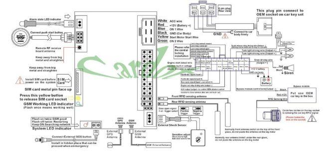 alarm immobilizer wiring diagram  homedecorations