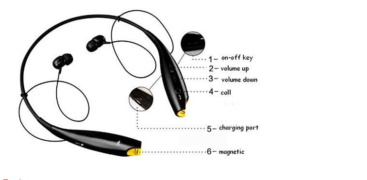 Blutooth Headphones HBS 730 Electronical Sports Stereo
