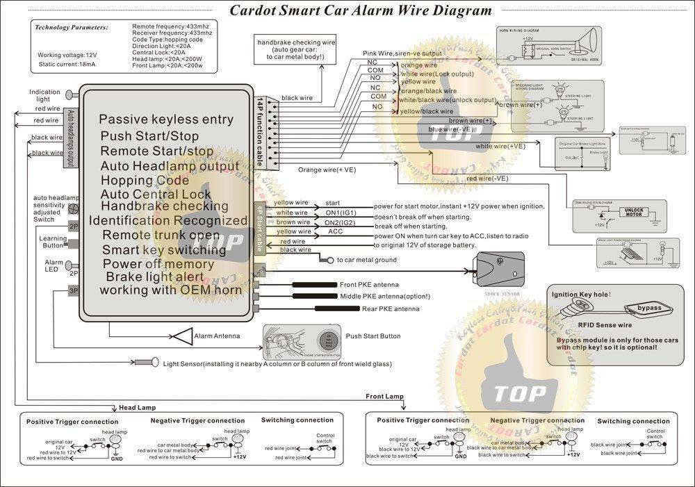 Car Alarm Wiring Diagram Wiring Diagram Car Alarm System Wiring