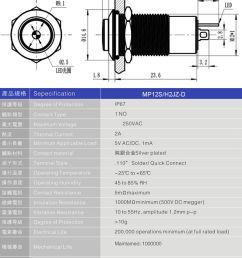 product show dot led type  [ 800 x 1032 Pixel ]