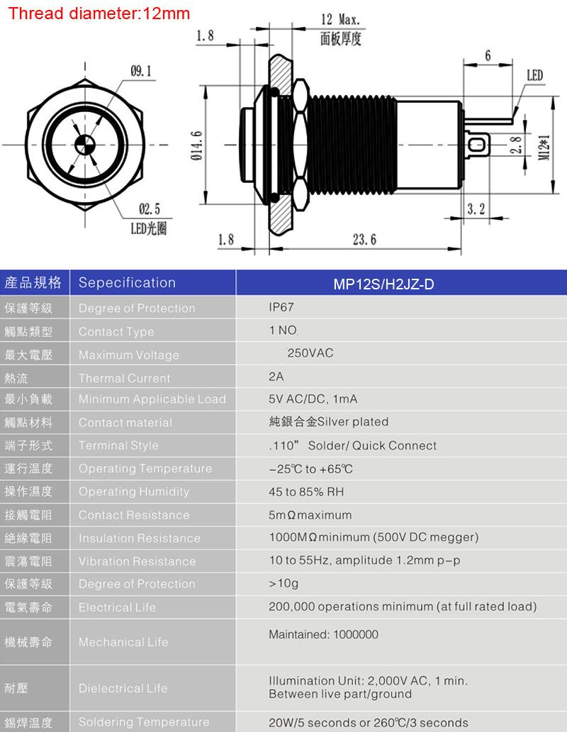 hight resolution of product show dot led type