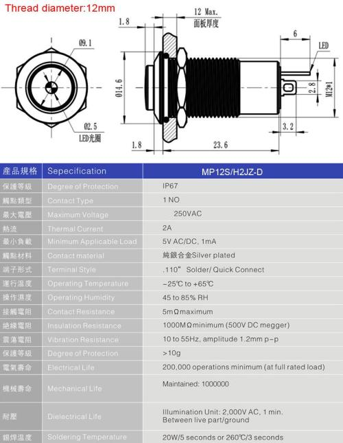 small resolution of product show dot led type
