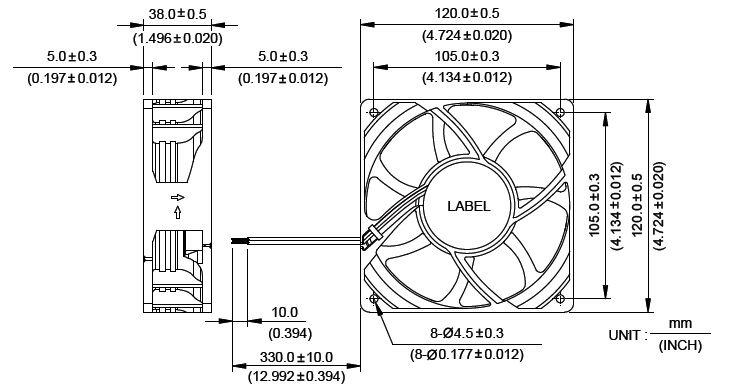 Computer Fan: Computer Fan Dimensions