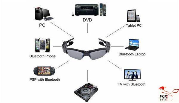 Wireless Bluetooth Polaroid Sunglasses Buetooth Mobile