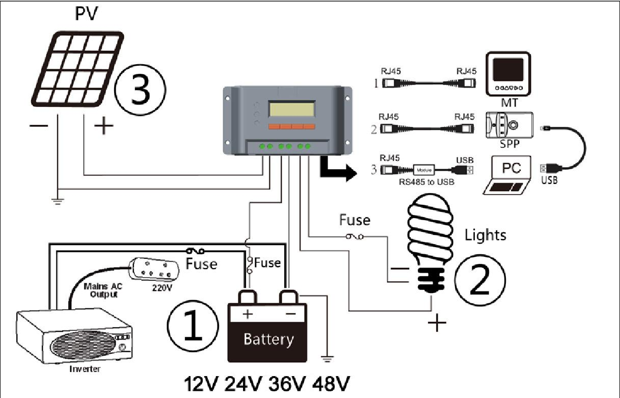 Solar Voltage Controller for Off Grid System Use VS3048BN