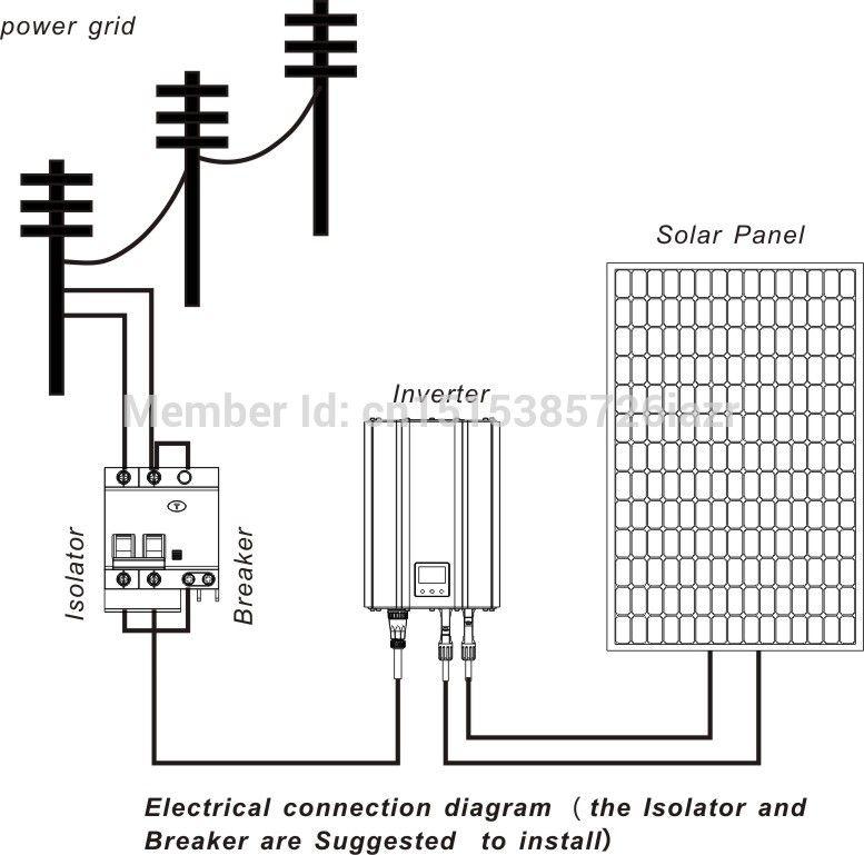 1200W Grid Tie Inverter PV Voc Input 120 180v Solar