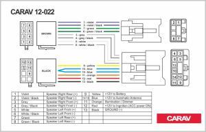 Renault Megane 3 Radio Wiring Diagram  Somurich