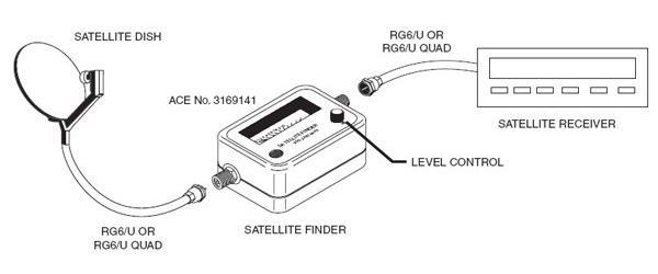 Satellite Finder Signal Meter For Sat Dish Lnb Direct