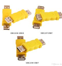 usb connector yellow color usb a female jack to a female jack adapter usb 2 0 af to am adapter m to m converter usb a female jack to a female jack usb  [ 1000 x 1000 Pixel ]