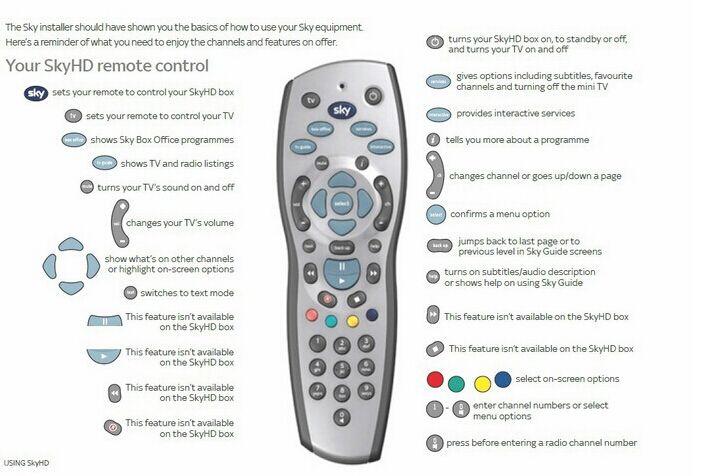 Best Promotion Super Quality Standard Rev.9f Tv Remote