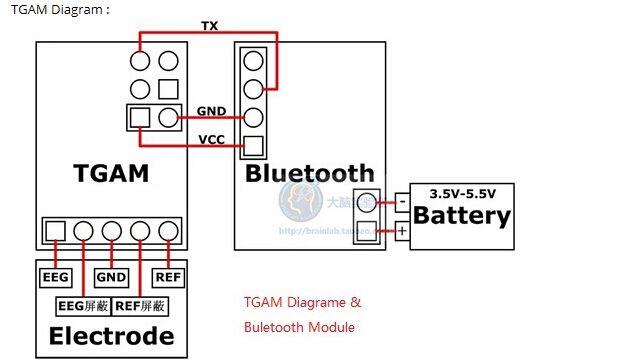 2017 Electronic Biology Sensor Bluetooth Headphone