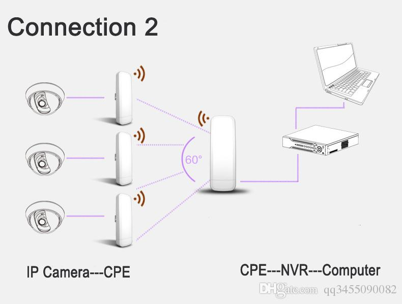 5.8GHz Outdoor CPE Bridge 300Mbps High Speed Wifi Repeater