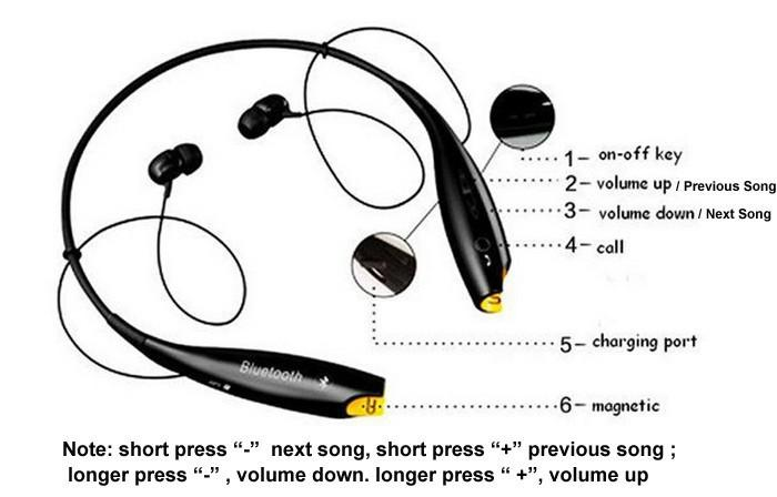 Wireless Bluetooth 4.0 Earphone Sport Stereo Headset