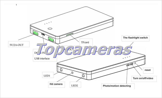 New HD 1080P 5000Mah Battery External Power Bank Camera