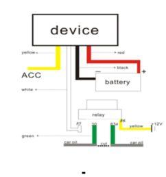 gps tracker wiring diagram wiring diagram data todaygps tracker wiring diagram wiring diagram schema blog calamp [ 1000 x 1000 Pixel ]