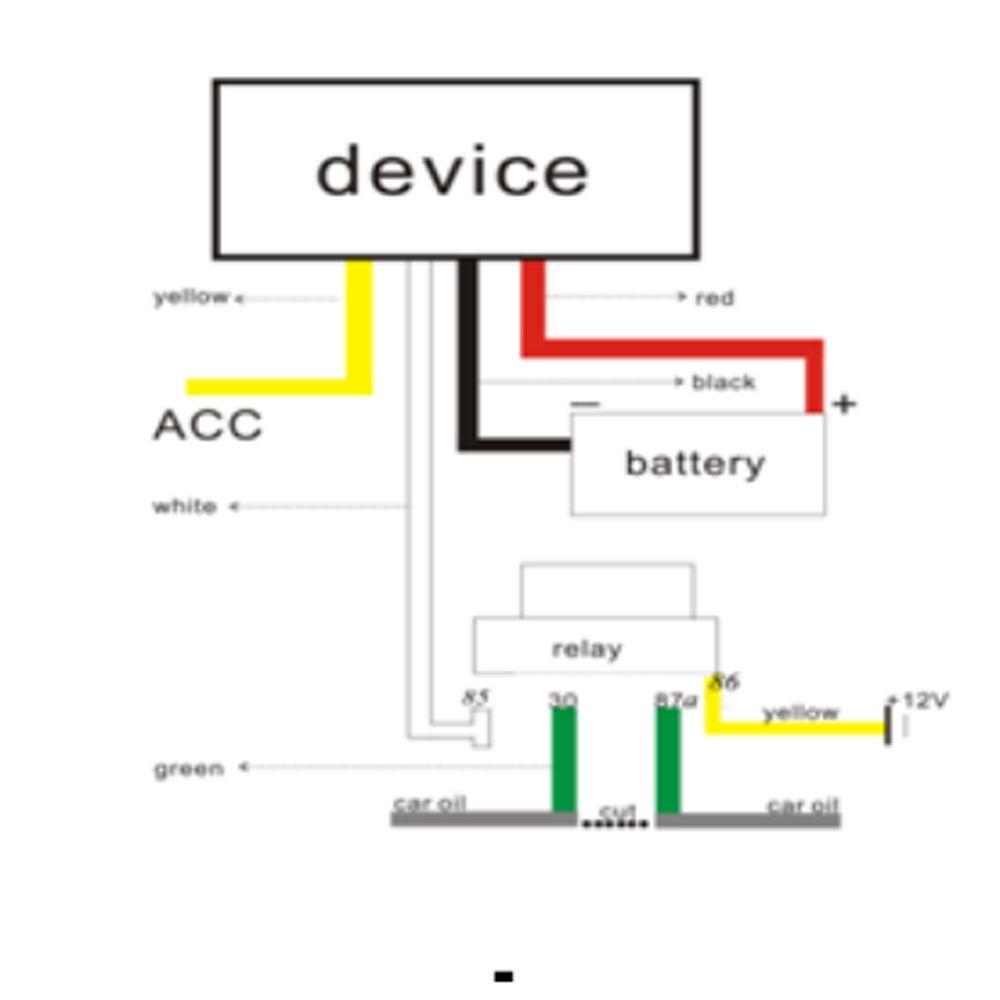 medium resolution of gps tracker wiring diagram wiring diagram data todaygps tracker wiring diagram wiring diagram schema blog calamp