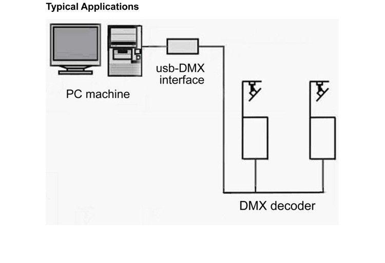2020 Led USB DMX 512 Controller Box For Martin Light