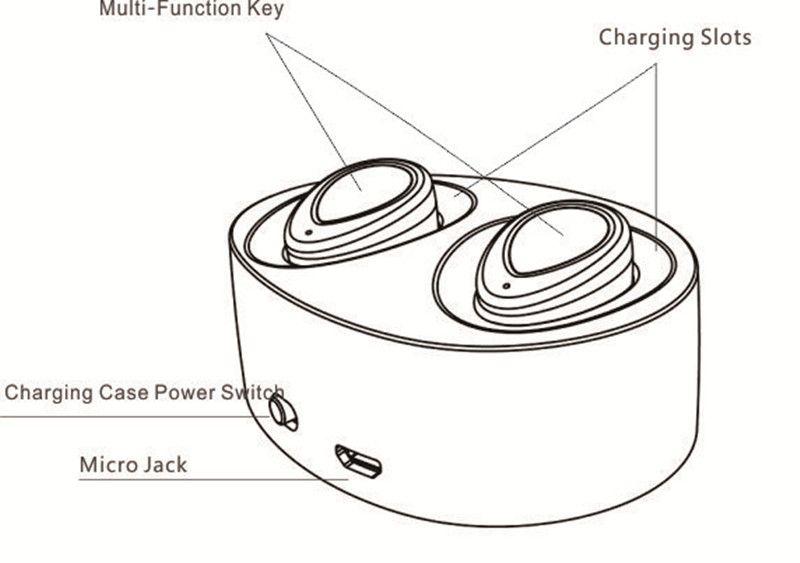 Twin Bluetooth Earphone Mini Stereo Light Wireless