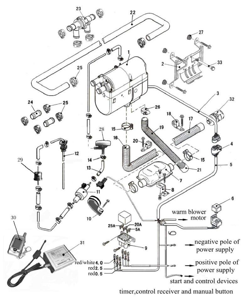 Drivworld Parking Heater 5kw 12V Diesel Water Parking