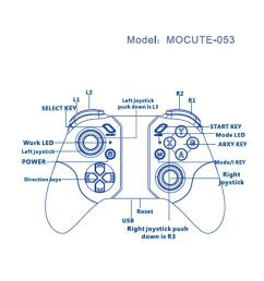mocute 055 bluetooth gamepad for strike of kings mobile game handheld joystick console 4 android icade smartphone tv box pc [ 900 x 900 Pixel ]