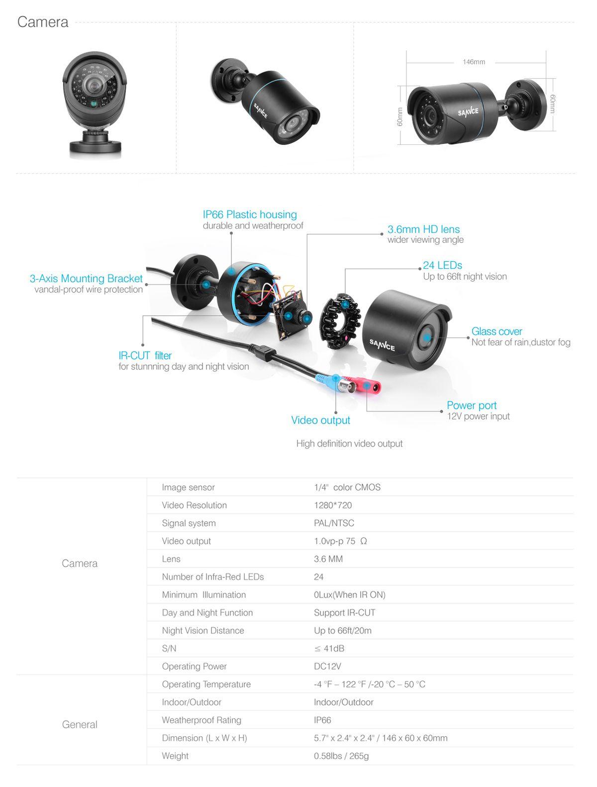 2019 SANNCE 8CH CCTV System 8 Channel HDMI DVR 720P 1.0MP