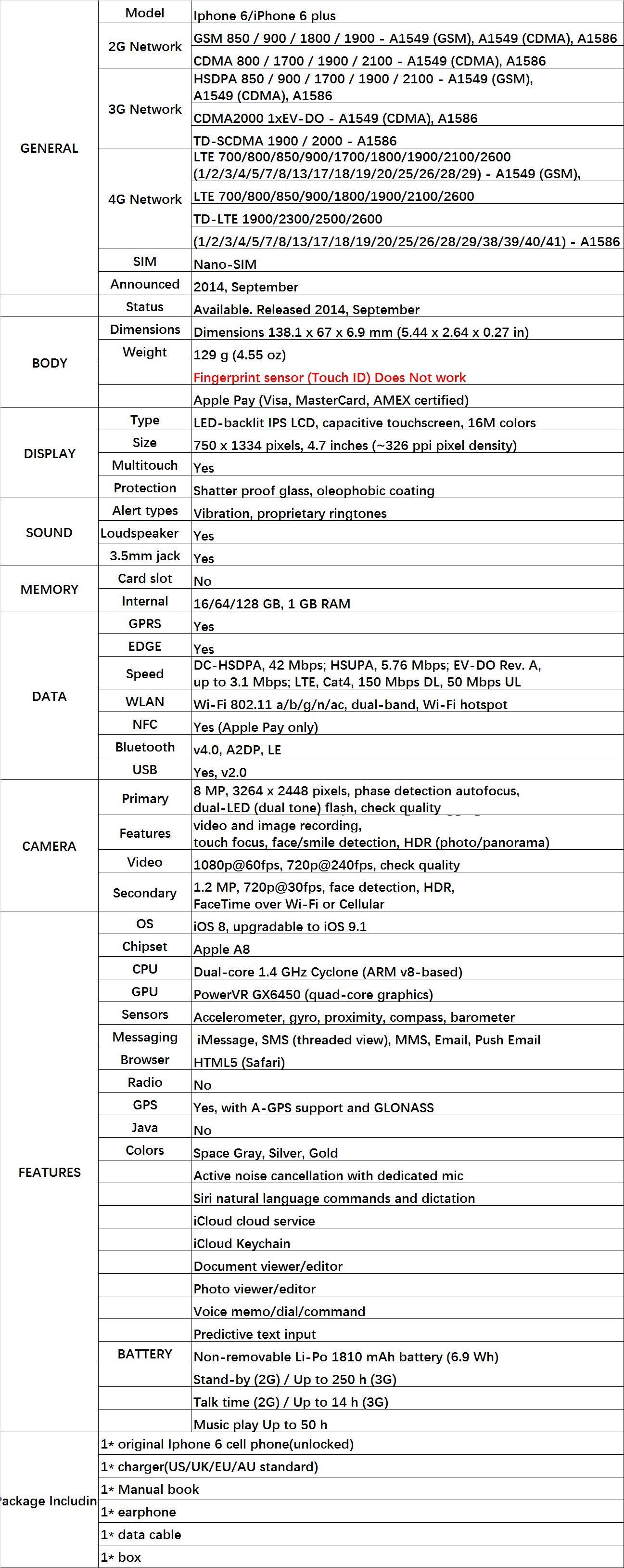 Free Dhl Unlocked Original Apple Iphone 6 6 Plus Mobile 4