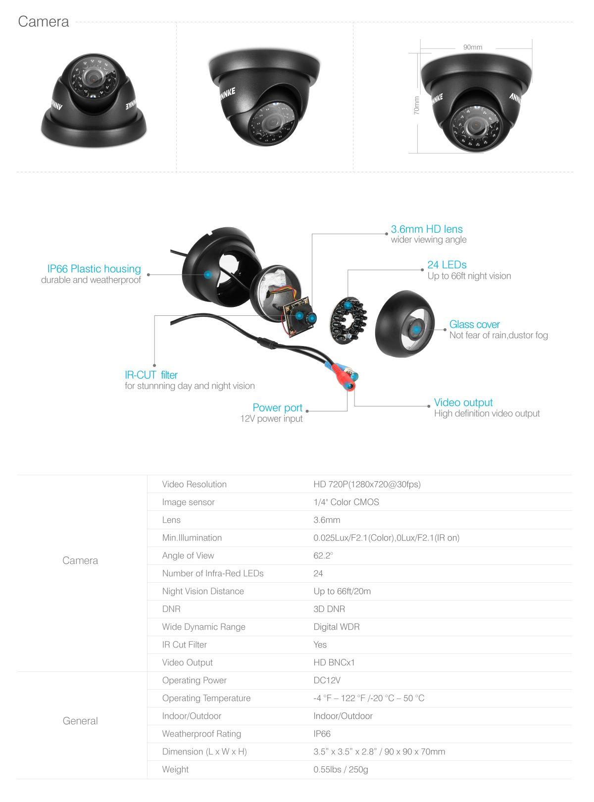 ANNKE 4CH 1080N DVR 720 HD Video TVI IR Night Vision