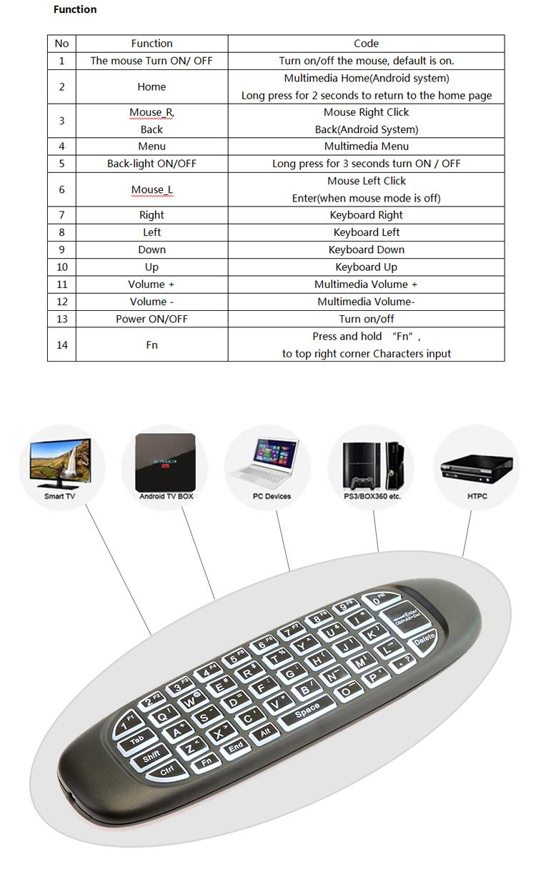 Mini Keyboard Backlit Mouse Multi Touch Pad 2.4G G64