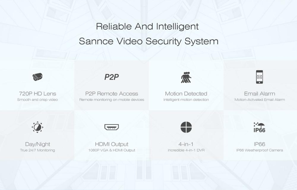 Cctv Wireless Camera Wifi SANNCE 8CH 1080N TVI H.264+ 8CH
