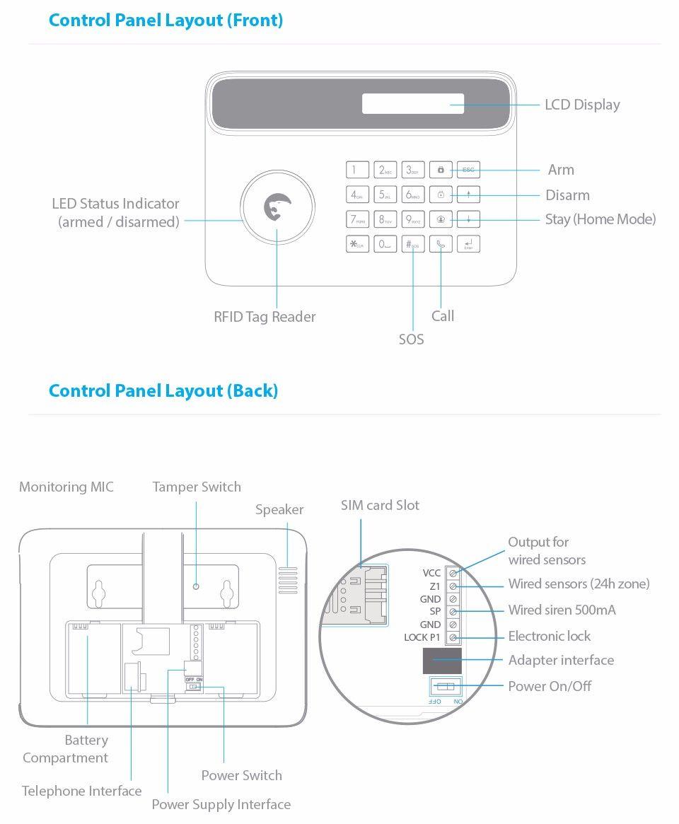 LS111 Outdoor Camera S4 ETIGER GSM/PSTN Alarm System